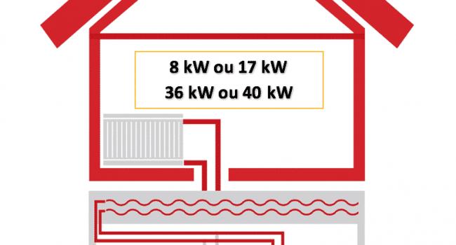 chaudiere-mobile-electrique-chauffage-au-sol.png