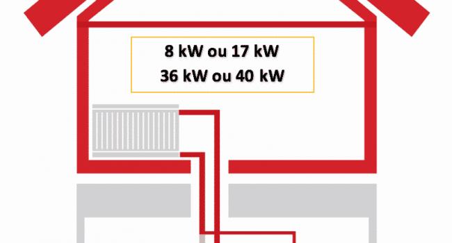 chaudiere-mobile-electrique-chauffage-radiateur.png