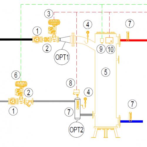 échangeur vapeur chaudière